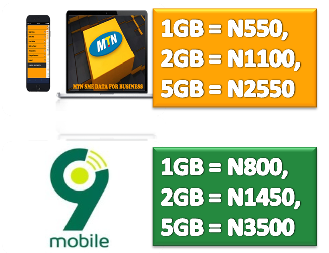CHEAPEST MTN 9MOBILE DATABUNDLE